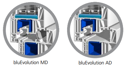 bluEvolution AD/MD