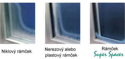 Izolačné sklá porovnanie